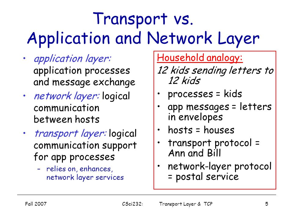 Transport vs. Application and Network Layer