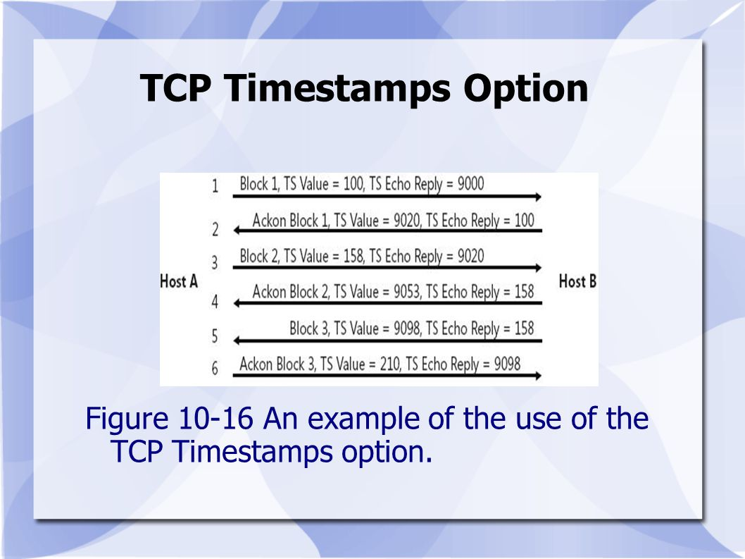 TCP Timestamps Option Figure 10-16 An example of the use of the TCP Timestamps option.