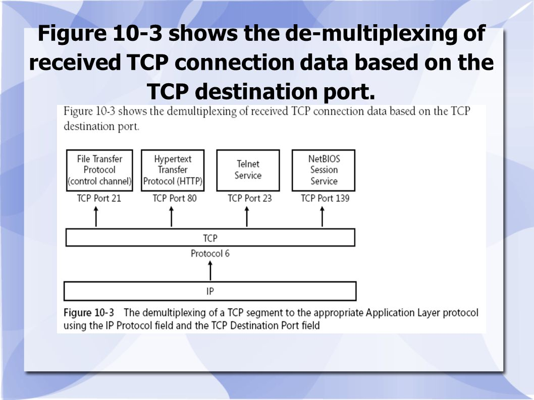 Figure 10-3 shows the de-multiplexing of received TCP connection data based on the TCP destination port.