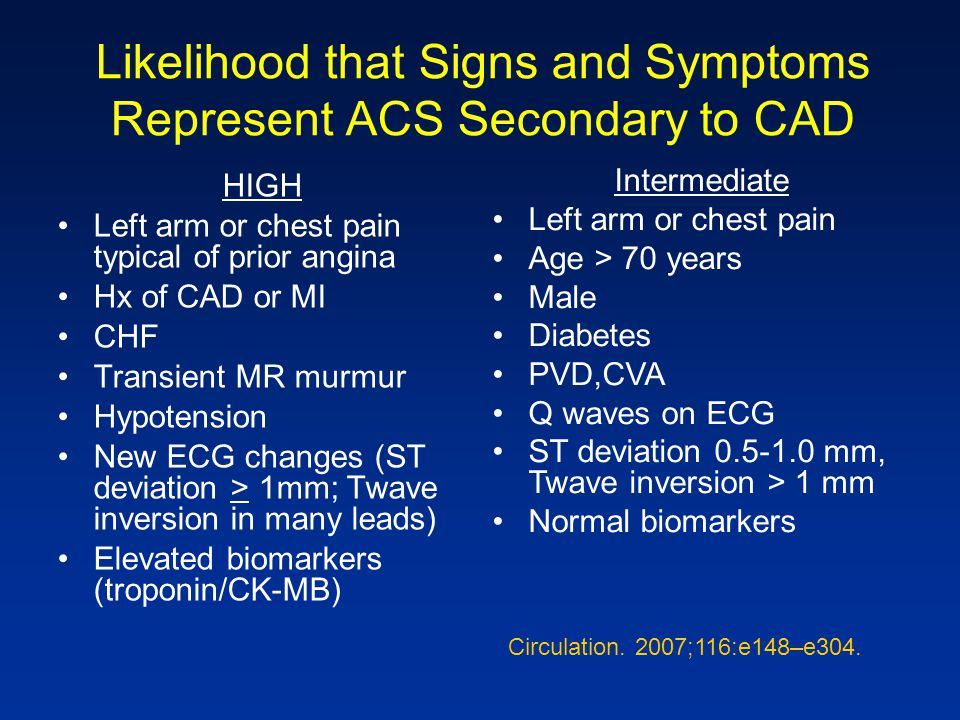Likelihood that Signs and Symptoms Represent ACS Secondary to CAD