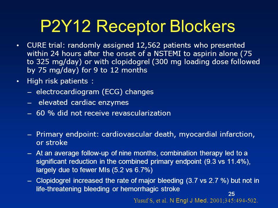 P2Y12 Receptor Blockers