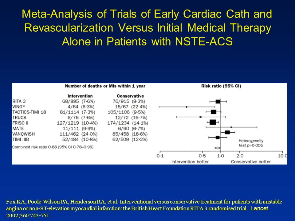 Meta-Analysis of Trials of Early Cardiac Cath and Revascularization Versus Initial Medical Therapy Alone in Patients with NSTE-ACS