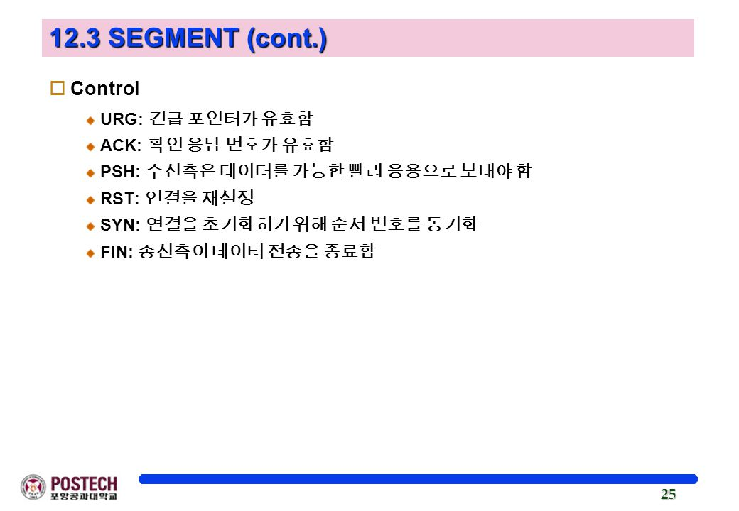 12.3 SEGMENT (cont.) Control URG: 긴급 포인터가 유효함 ACK: 확인 응답 번호가 유효함