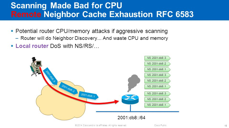Scanning Made Bad for CPU Remote Neighbor Cache Exhaustion RFC 6583