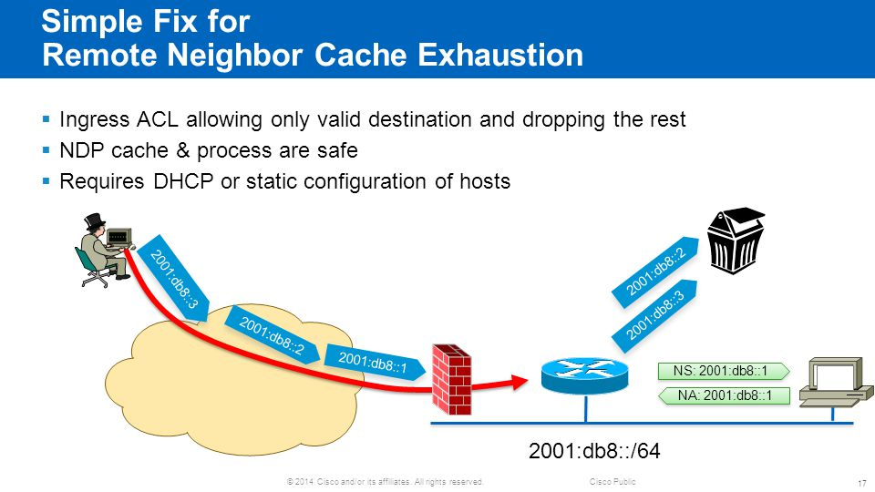 Simple Fix for Remote Neighbor Cache Exhaustion