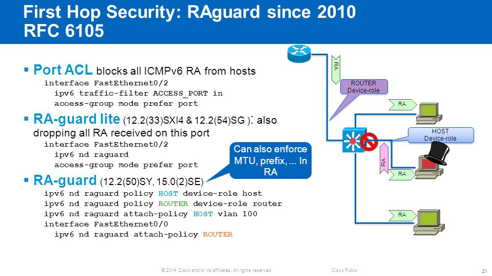 First Hop Security: RAguard since 2010 RFC 6105