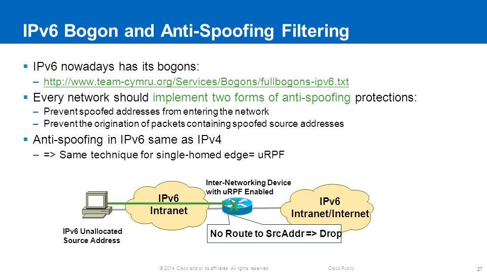 IPv6 Bogon and Anti-Spoofing Filtering