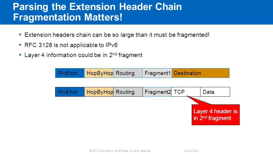 Parsing the Extension Header Chain Fragmentation Matters!