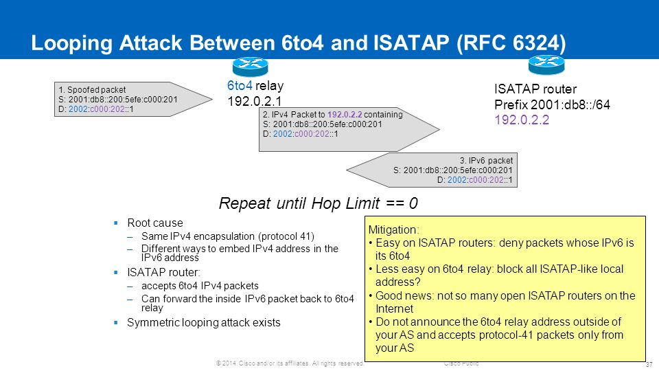 Looping Attack Between 6to4 and ISATAP (RFC 6324)