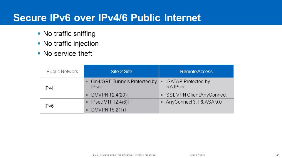 Secure IPv6 over IPv4/6 Public Internet