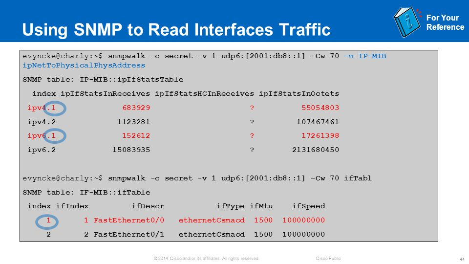 Using SNMP to Read Interfaces Traffic