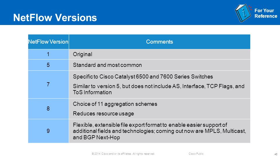 NetFlow Versions NetFlow Version Comments 1 Original 5