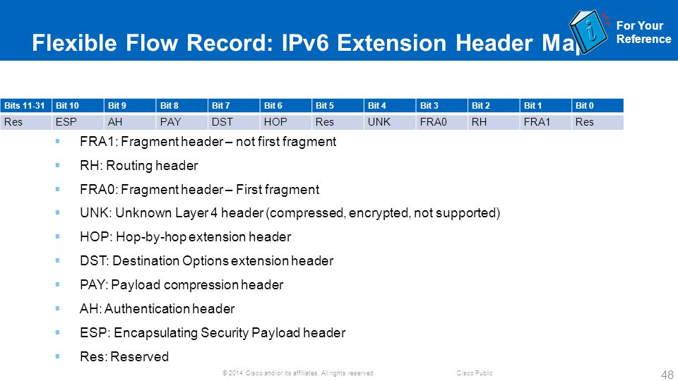 Flexible Flow Record: IPv6 Extension Header Map