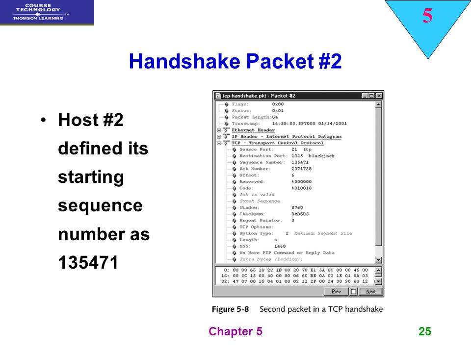 Handshake Packet #2 Host #2 defined its starting sequence number as 135471 Chapter 5