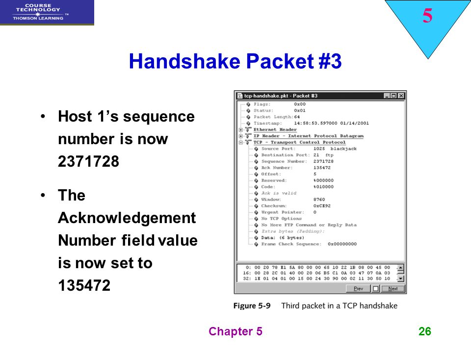 Handshake Packet #3 Host 1's sequence number is now 2371728