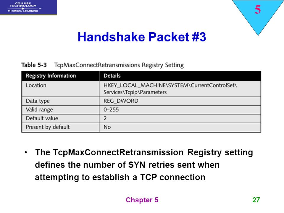 Handshake Packet #3