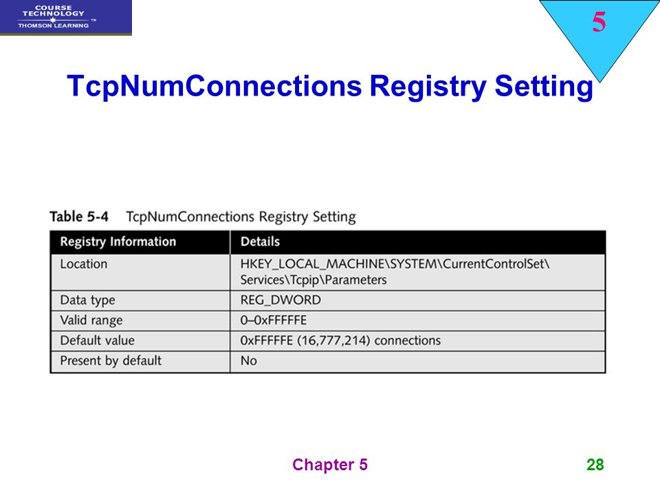 TcpNumConnections Registry Setting