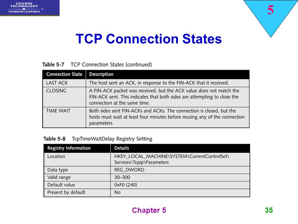 TCP Connection States Chapter 5