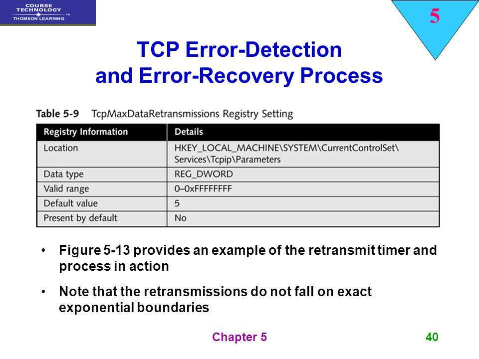TCP Error-Detection and Error-Recovery Process