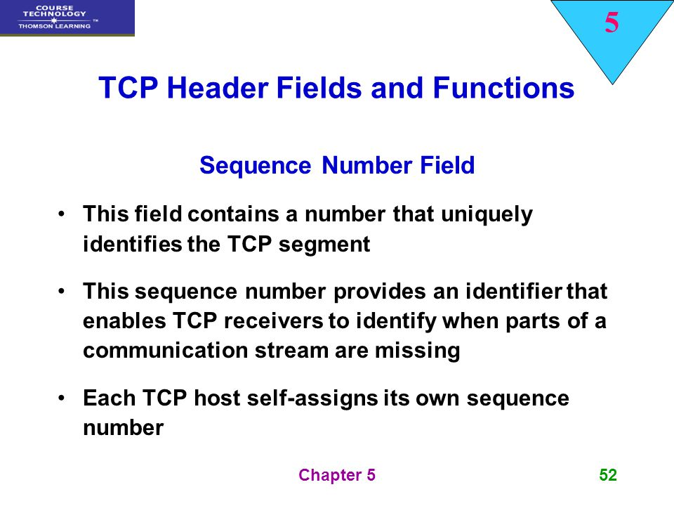TCP Header Fields and Functions