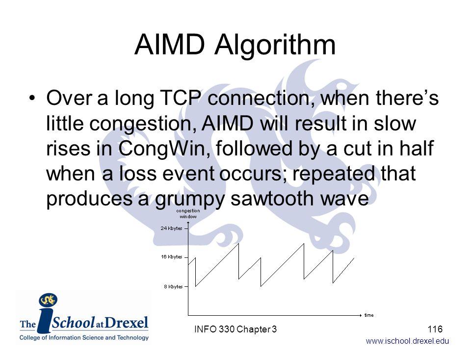 AIMD Algorithm
