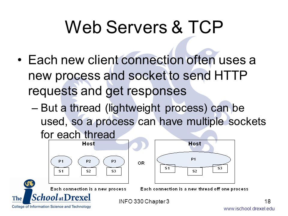 Web Servers & TCP Each new client connection often uses a new process and socket to send HTTP requests and get responses.