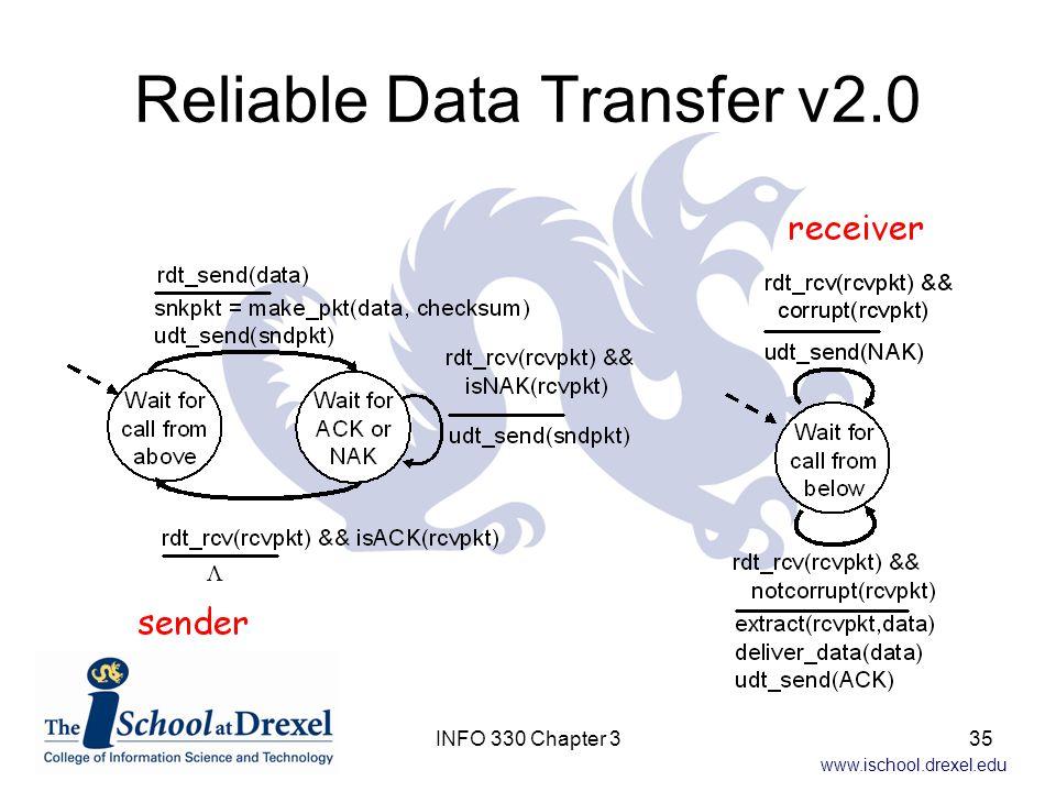 Reliable Data Transfer v2.0