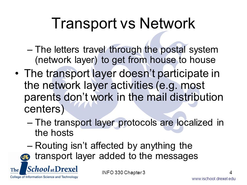 Transport vs Network The letters travel through the postal system (network layer) to get from house to house.