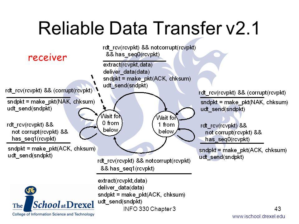 Reliable Data Transfer v2.1