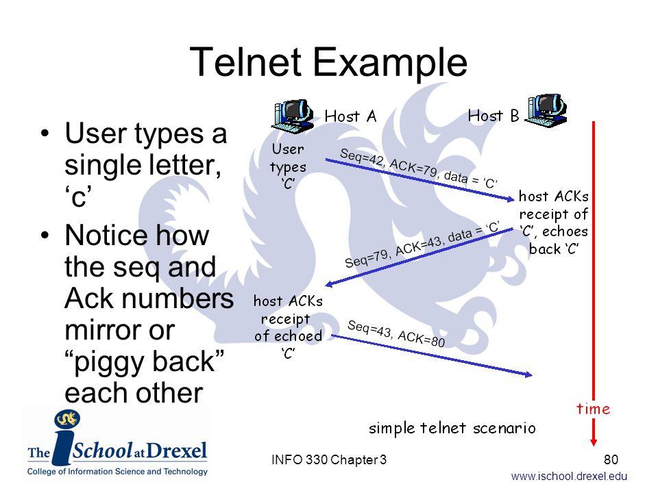 Telnet Example User types a single letter, 'c'