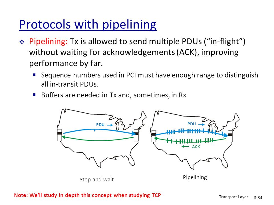 Protocols with pipelining