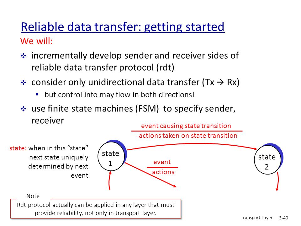 Reliable data transfer: getting started