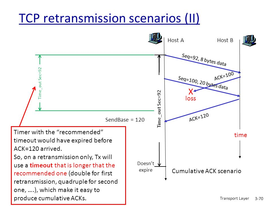 TCP retransmission scenarios (II)
