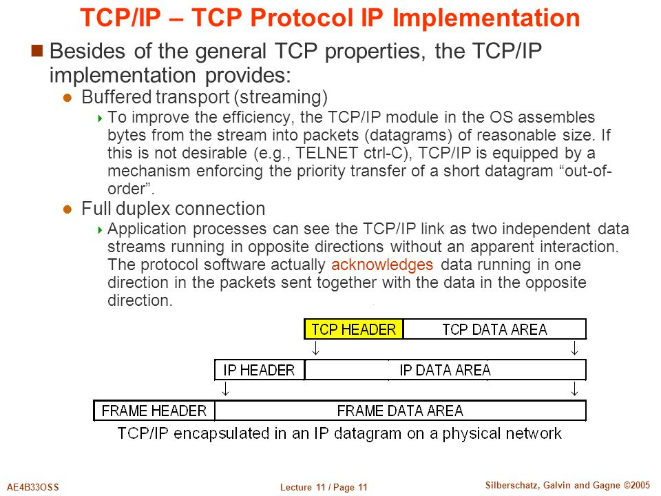 TCP/IP – TCP Protocol IP Implementation