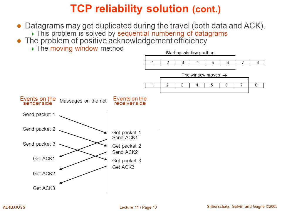 TCP reliability solution (cont.)