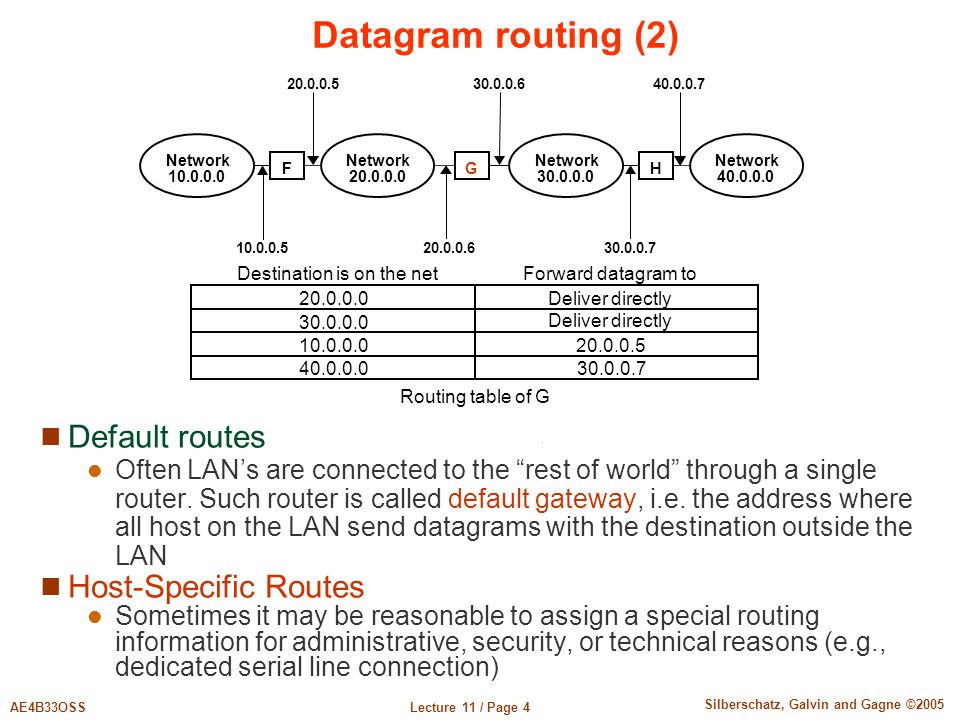 Datagram routing (2) Default routes Host-Specific Routes