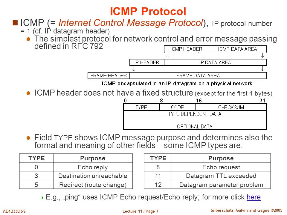 ICMP Protocol ICMP (= Internet Control Message Protocol), IP protocol number = 1 (cf. IP datagram header)