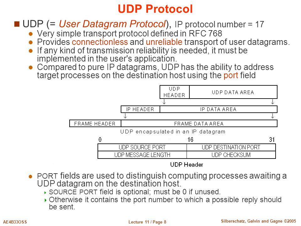 UDP Protocol UDP (= User Datagram Protocol), IP protocol number = 17