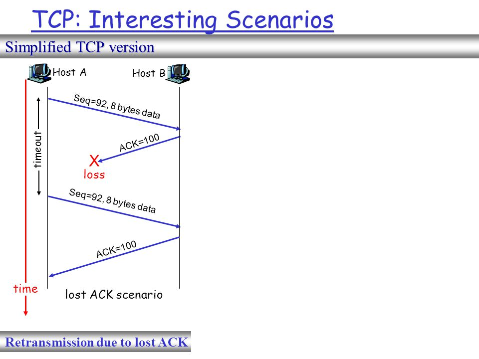 TCP: Interesting Scenarios