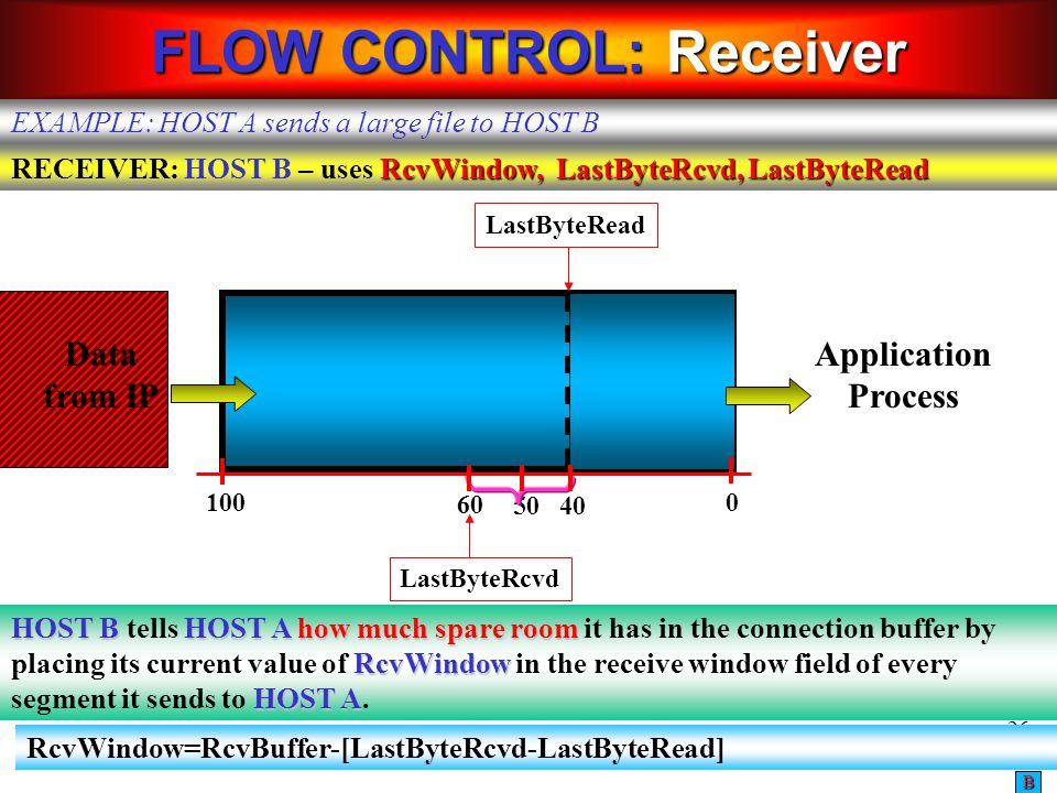 FLOW CONTROL: Receiver