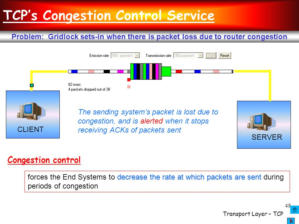 TCP's Congestion Control Service