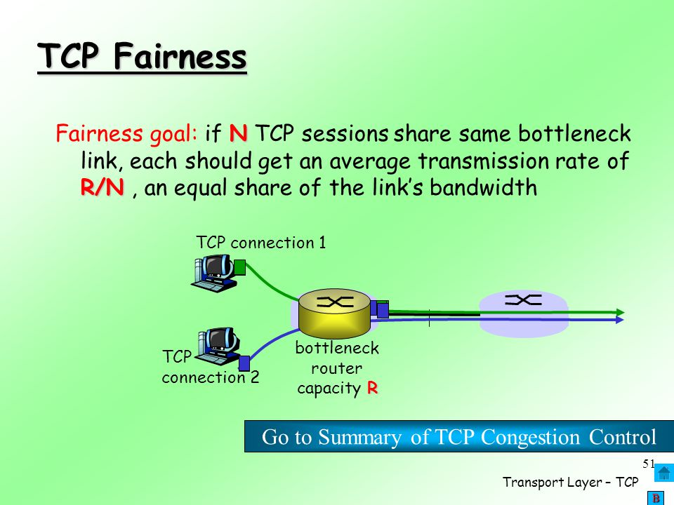 Go to Summary of TCP Congestion Control
