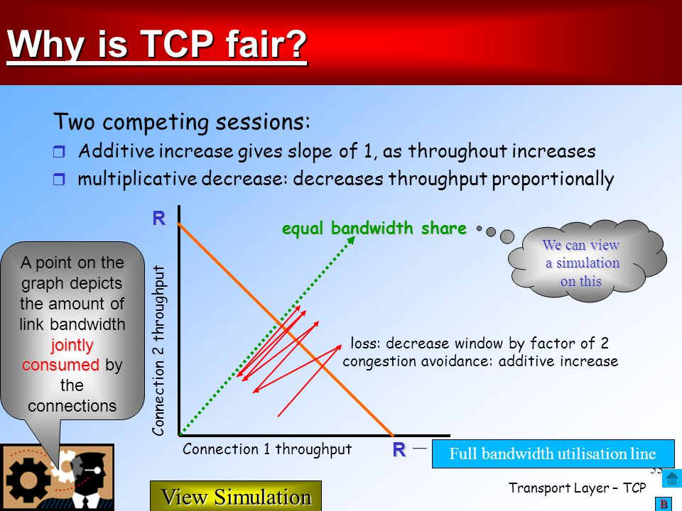 Why is TCP fair Two competing sessions: View Simulation
