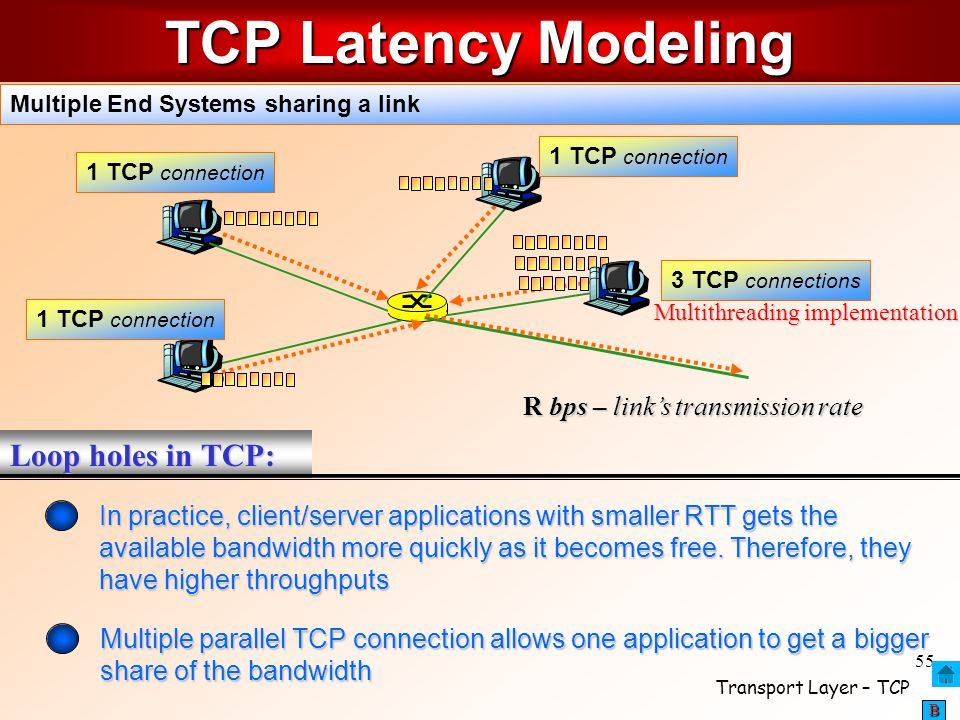 TCP Latency Modeling Loop holes in TCP: