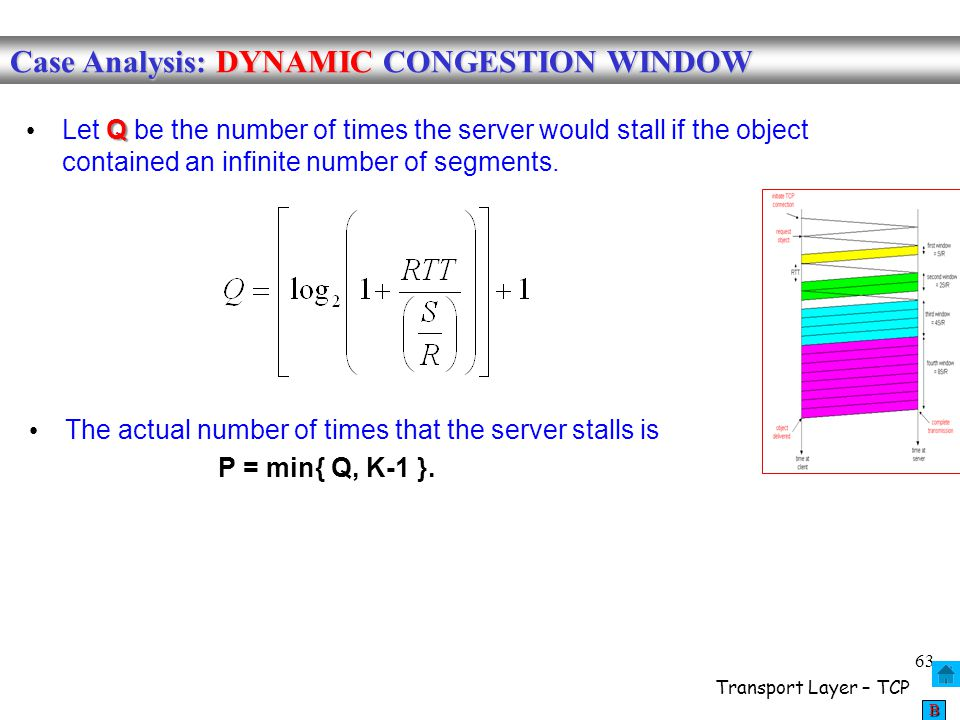 Case Analysis: DYNAMIC CONGESTION WINDOW