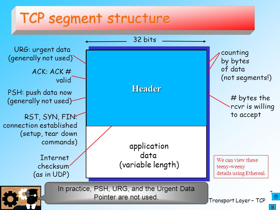 TCP segment structure Header source port # dest. port #