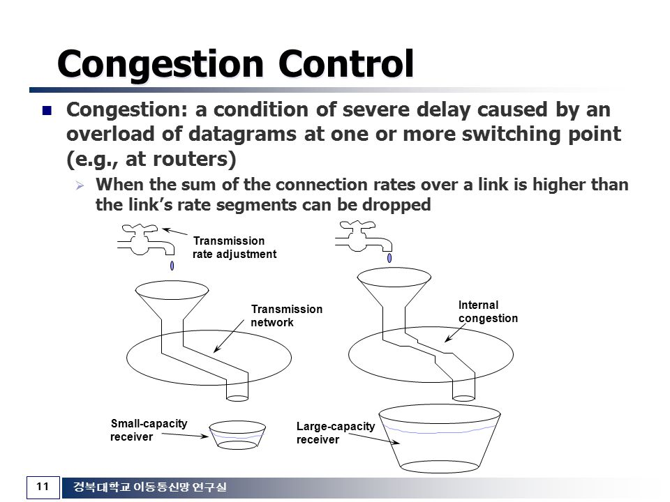 Congestion Control Congestion: a condition of severe delay caused by an overload of datagrams at one or more switching point (e.g., at routers)