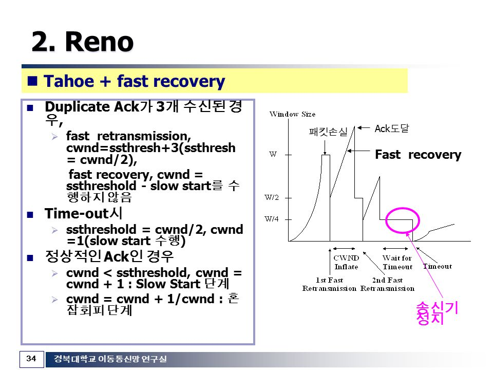 2. Reno  Tahoe + fast recovery Duplicate Ack가 3개 수신된 경우, Time-out시