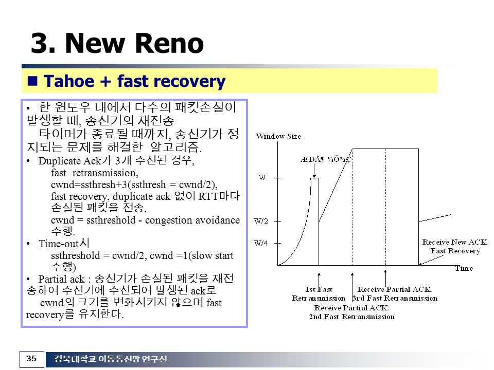 3. New Reno  Tahoe + fast recovery