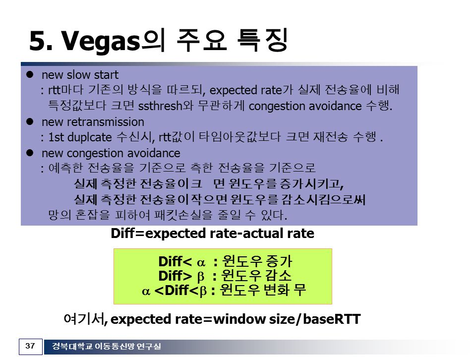 5. Vegas의 주요 특징 Diff=expected rate-actual rate Diff<  : 윈도우 증가